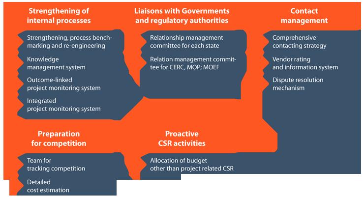risk-mitigation-measures